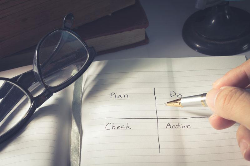 Aplicar con liderazgo el ciclo PHVA
